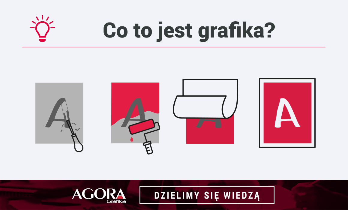 Co to jest grafika? - Agora Grafika