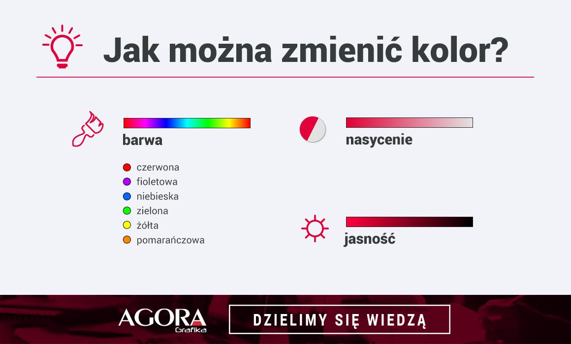 Agora-Grafika_barwa-nasycenie-jasnosc.png